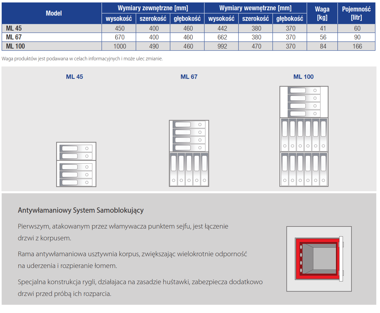 Typoszereg ML - sejfy biurowe