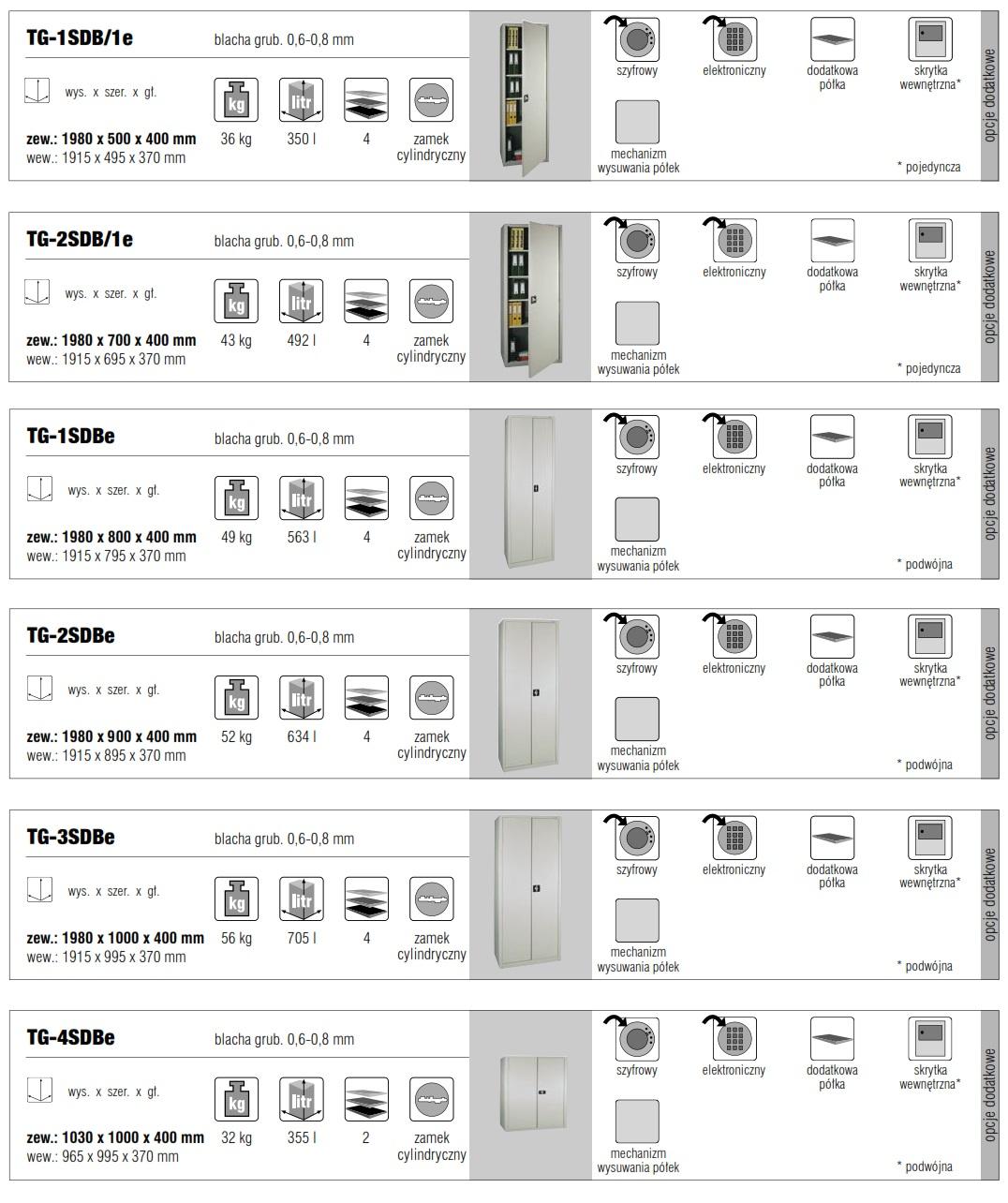 Typoszereg SDB - szafy aktowe na dokumenty