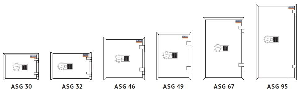 Typoszereg ASG
