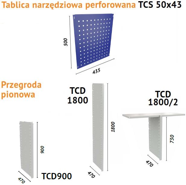 Tablica TC