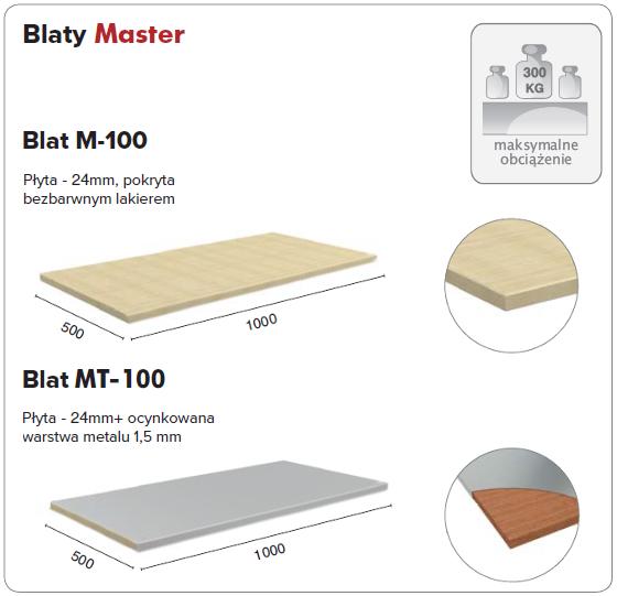 Blaty stołu warsztatowego MASTER M-100, MT-100