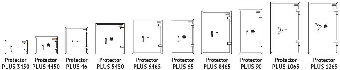 Cechy szczególne sejfów serii protector plus